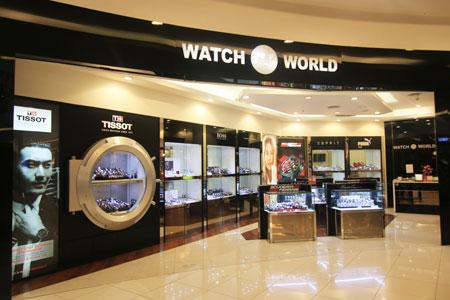 Thumb Watch World